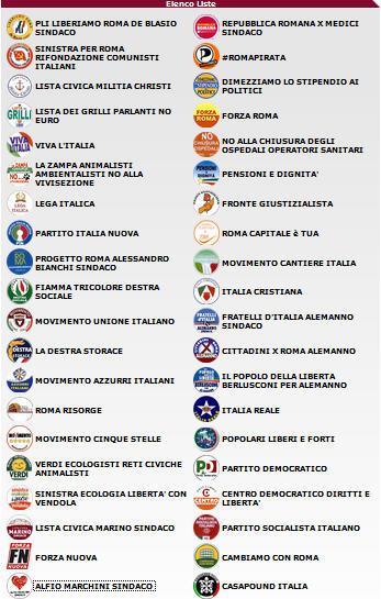 Elenco Liste