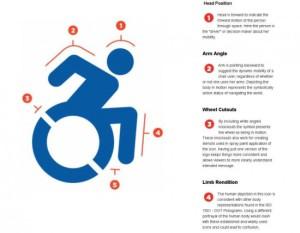 logo-disabili-usa-dinamico-handicap
