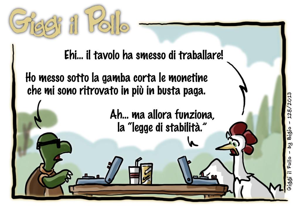 Giggi_il_Pollo_128