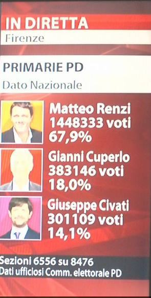 primarie Renzi